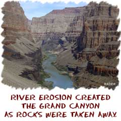 Erosion 4th grade Science Review By: Kavya Mittha - ThingLink