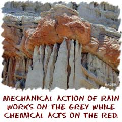 Chemical Weathering Diagram For Kids